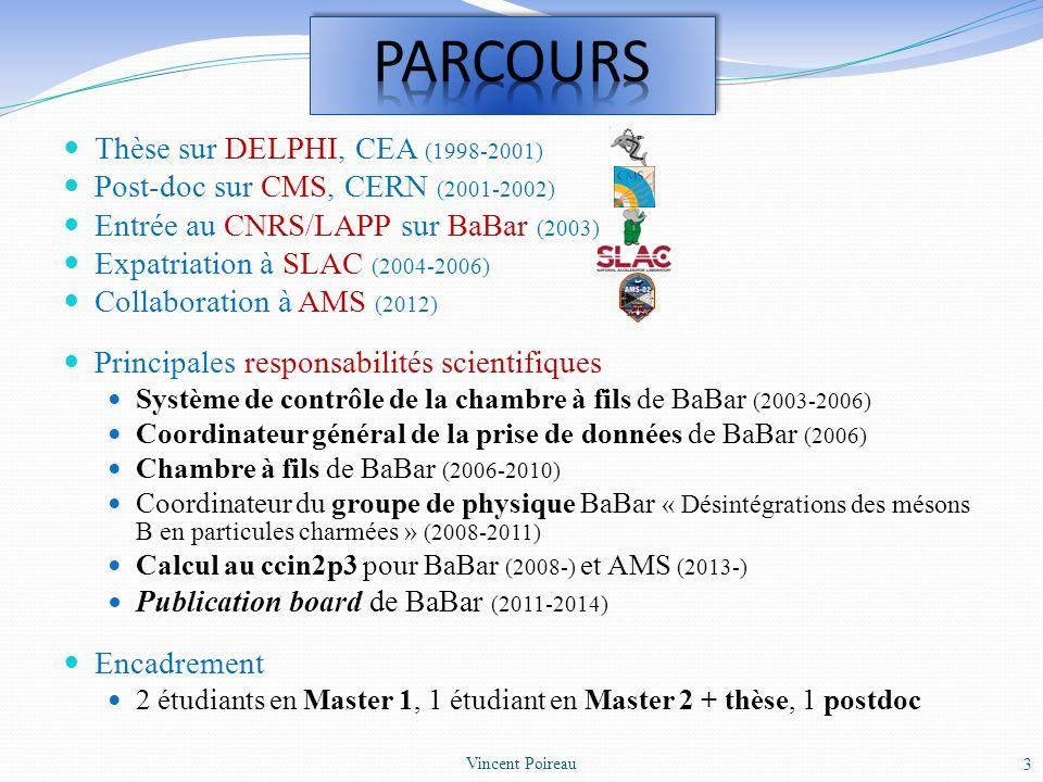 PARCOURS Thèse sur DELPHI, CEA (1998-2001)