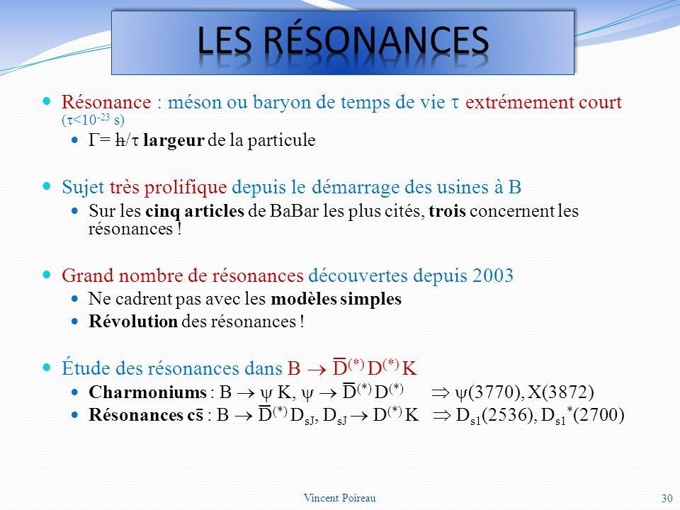 LES RéSONANCES Résonance : méson ou baryon de temps de vie  extrémement court (<10-23 s) = h/ largeur de la particule.