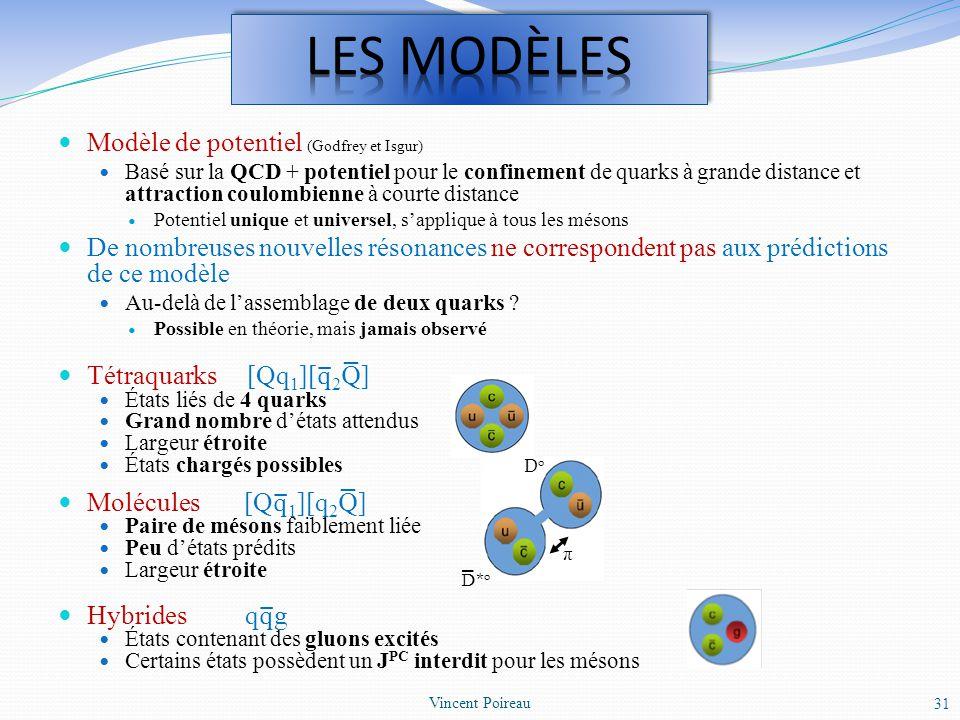 LES MODèLES Modèle de potentiel (Godfrey et Isgur)