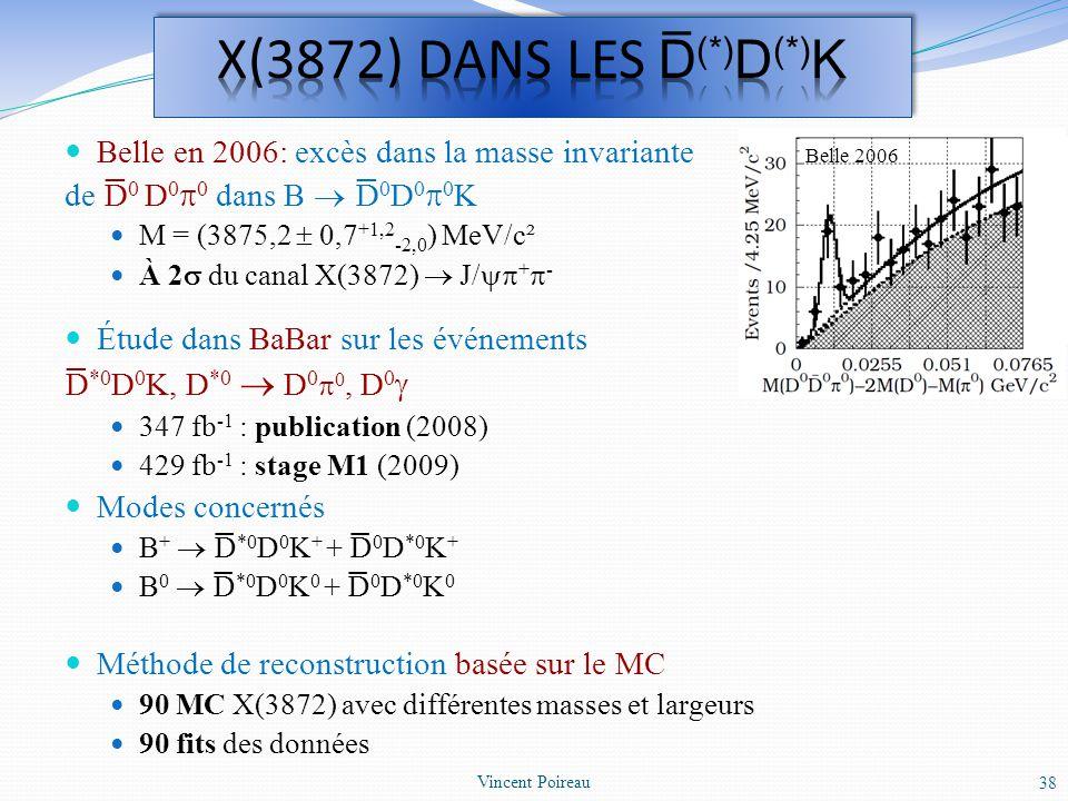 X(3872) DANS LES D(*)D(*)K Belle en 2006: excès dans la masse invariante. de D0 D00 dans B  D0D00K.