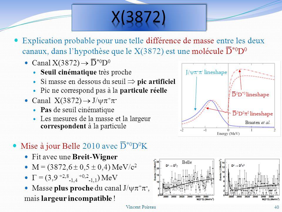 X(3872) Explication probable pour une telle différence de masse entre les deux canaux, dans l'hypothèse que le X(3872) est une molécule D*0D0.