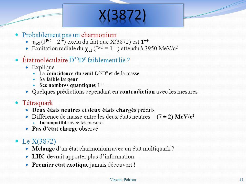 X(3872) Le X(3872) Probablement pas un charmonium