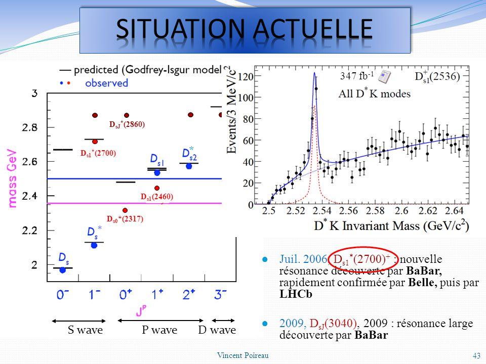 SITUATION ACTUELLE Avant 2003 : Ds*, Ds1(2536)+, Ds2(2573)+