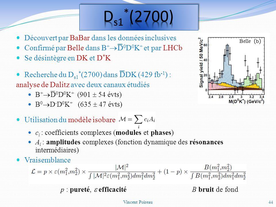 Ds1*(2700) Découvert par BaBar dans les données inclusives
