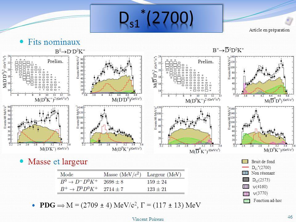 Ds1*(2700) Fits nominaux Masse et largeur