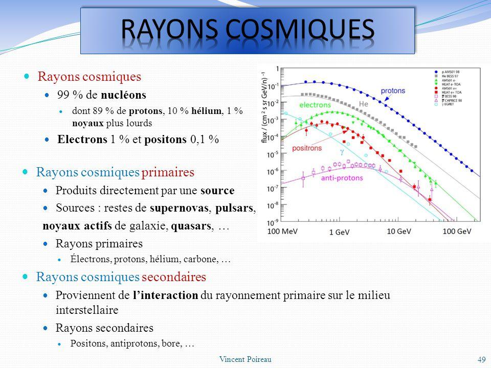RAYONS COSMIQUES Rayons cosmiques Rayons cosmiques primaires