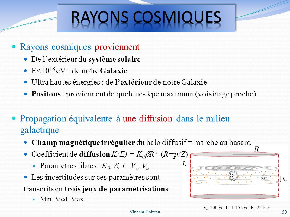 RAYONS COSMIQUES Rayons cosmiques proviennent