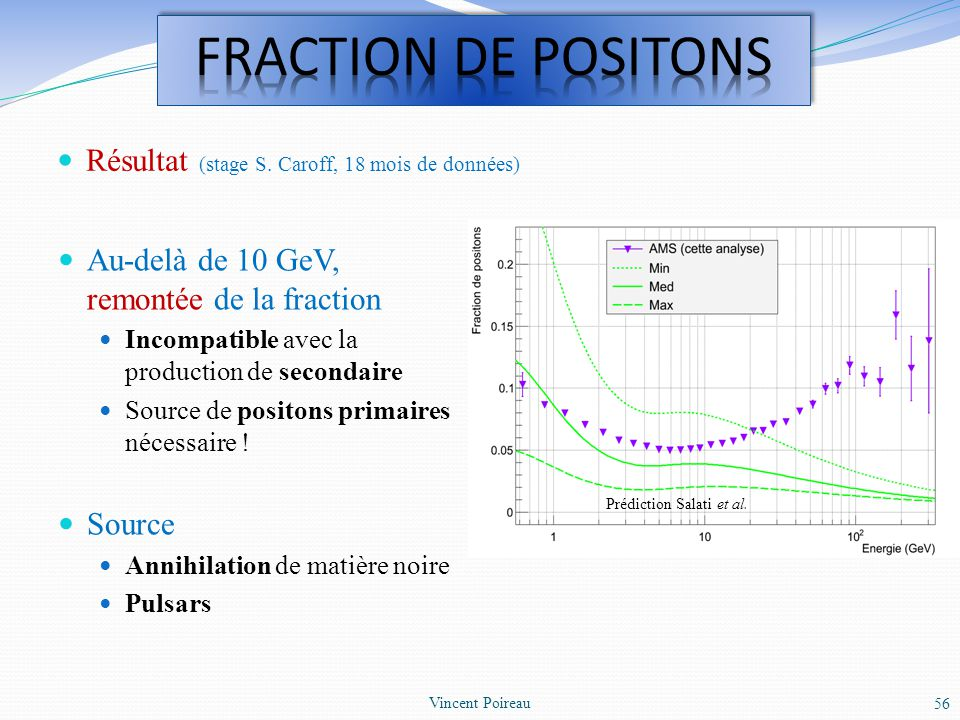 FRACTION DE POSITONS Résultat (stage S. Caroff, 18 mois de données)