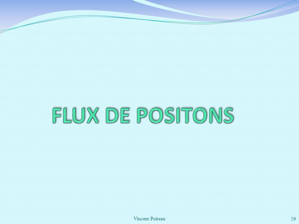 FLUX DE POSITONS Vincent Poireau