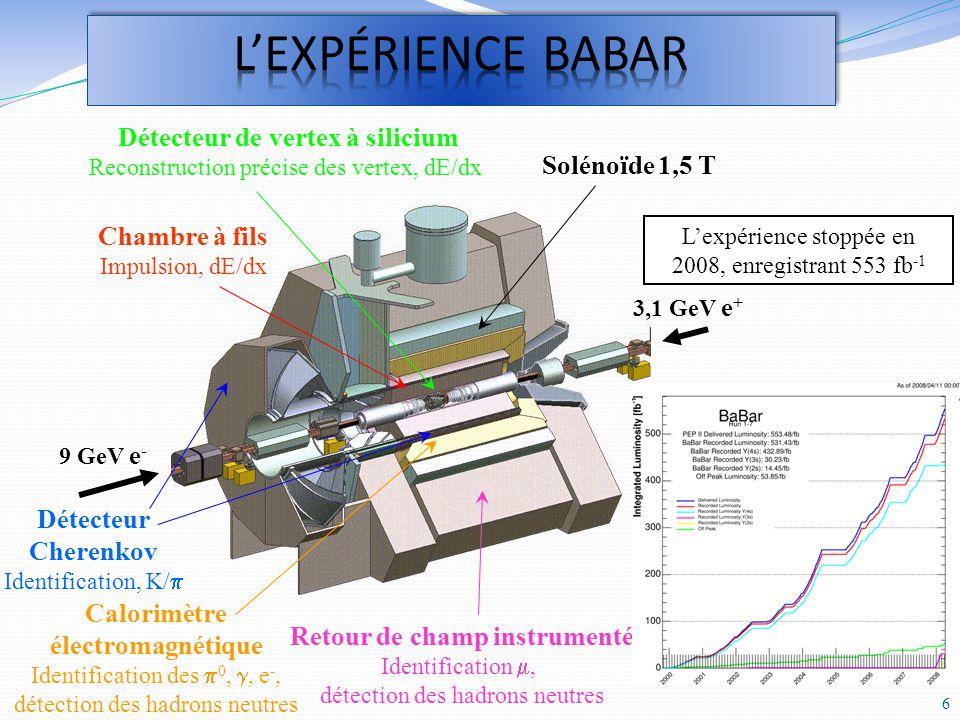L'EXPéRIENCE BABAR Détecteur de vertex à silicium Solénoïde 1,5 T