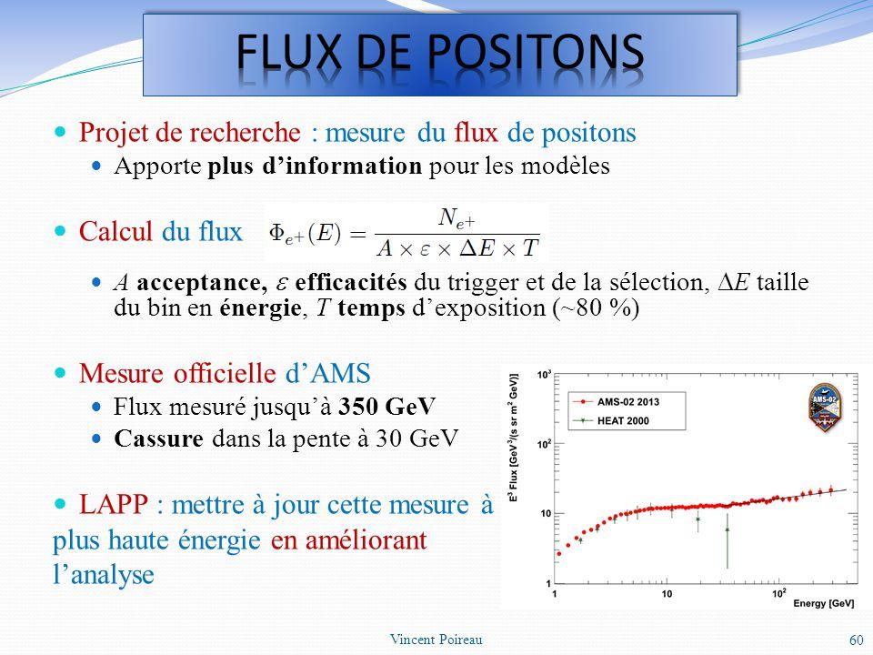 FLUX DE POSITONS Projet de recherche : mesure du flux de positons