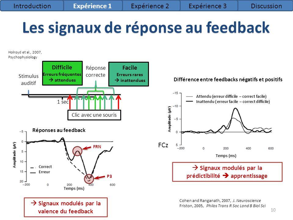 Les signaux de réponse au feedback