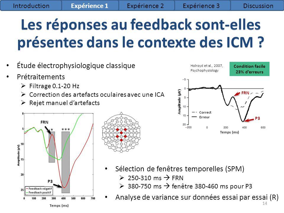Introduction Expérience 1. Expérience 2. Expérience 3. Discussion. Les réponses au feedback sont-elles présentes dans le contexte des ICM