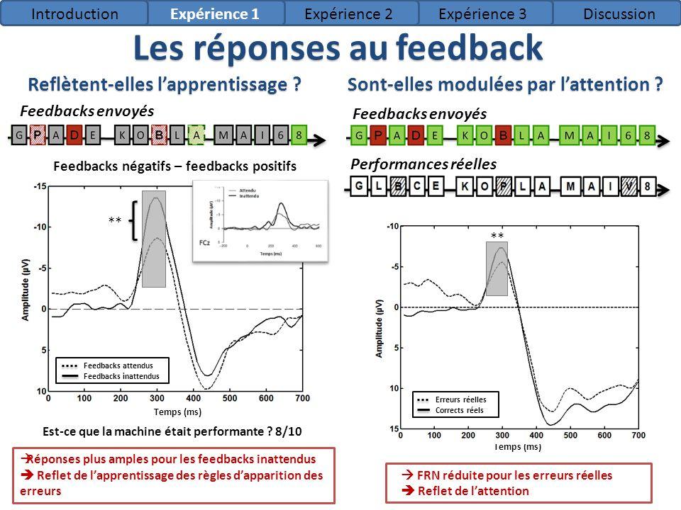 Les réponses au feedback