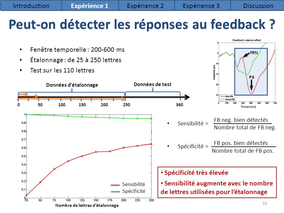 Peut-on détecter les réponses au feedback