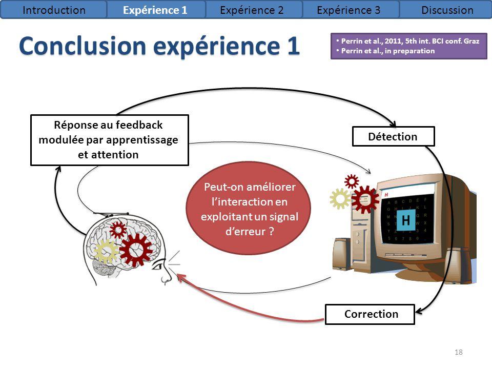 Réponse au feedback modulée par apprentissage et attention