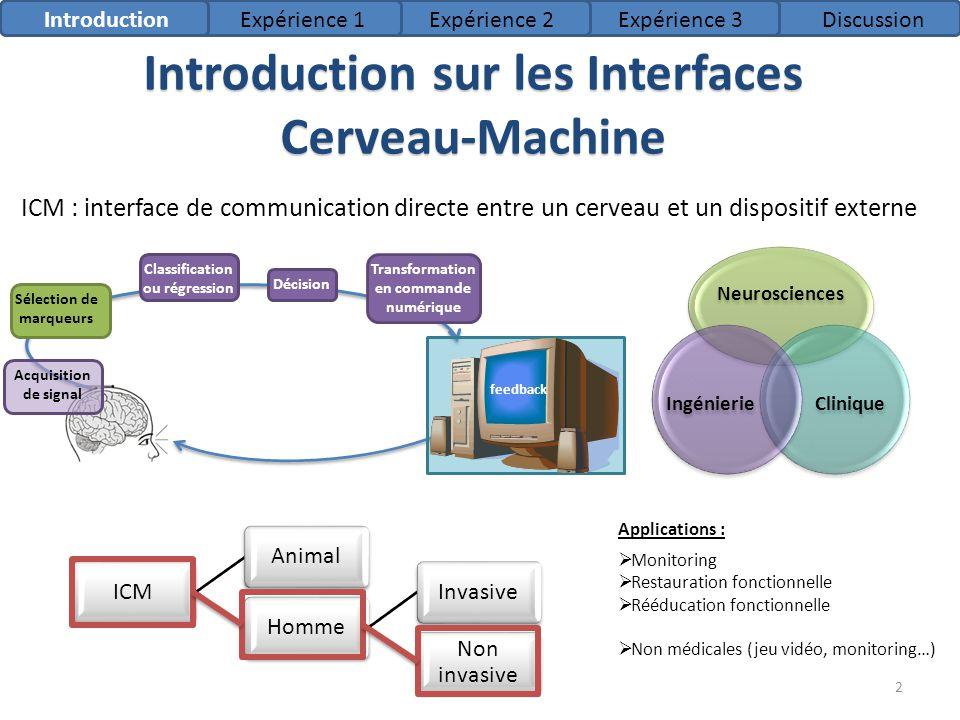 Introduction sur les Interfaces Cerveau-Machine