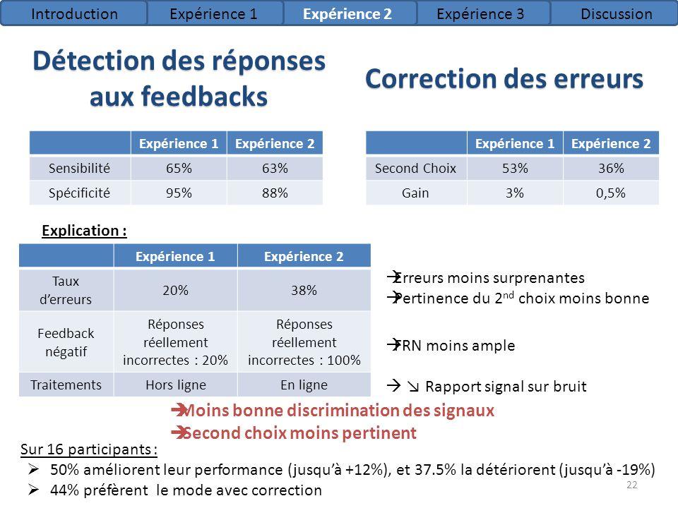 Détection des réponses aux feedbacks