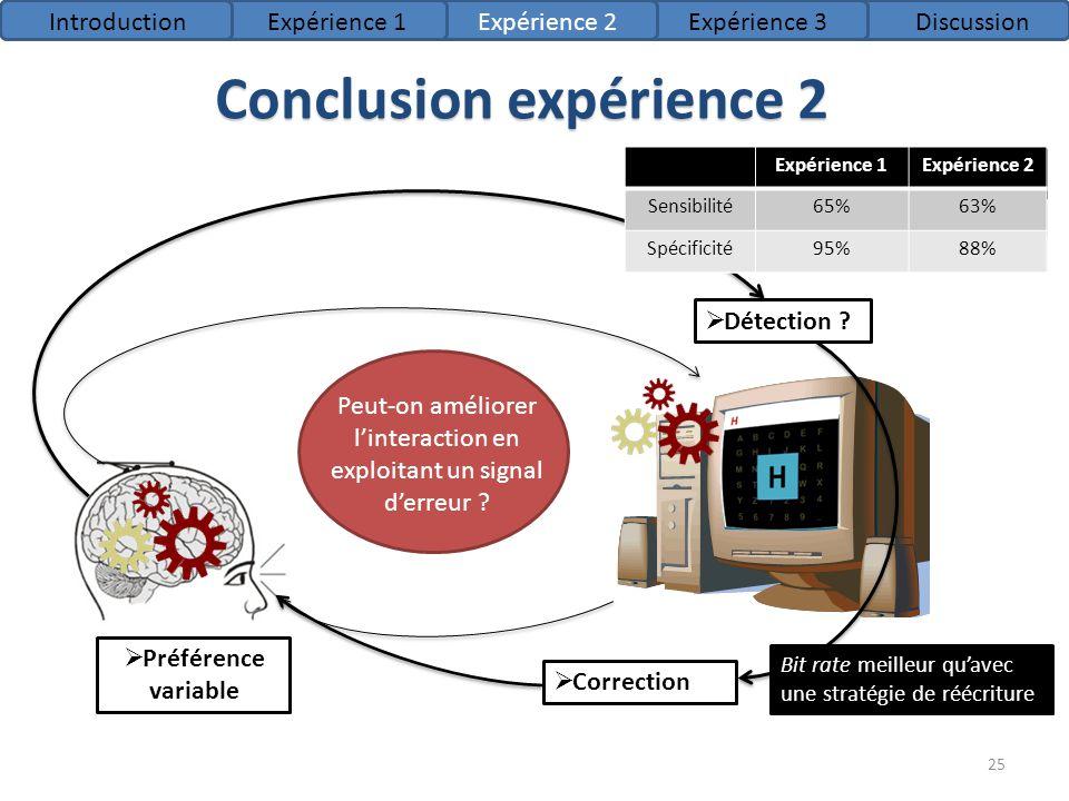 Conclusion expérience 2