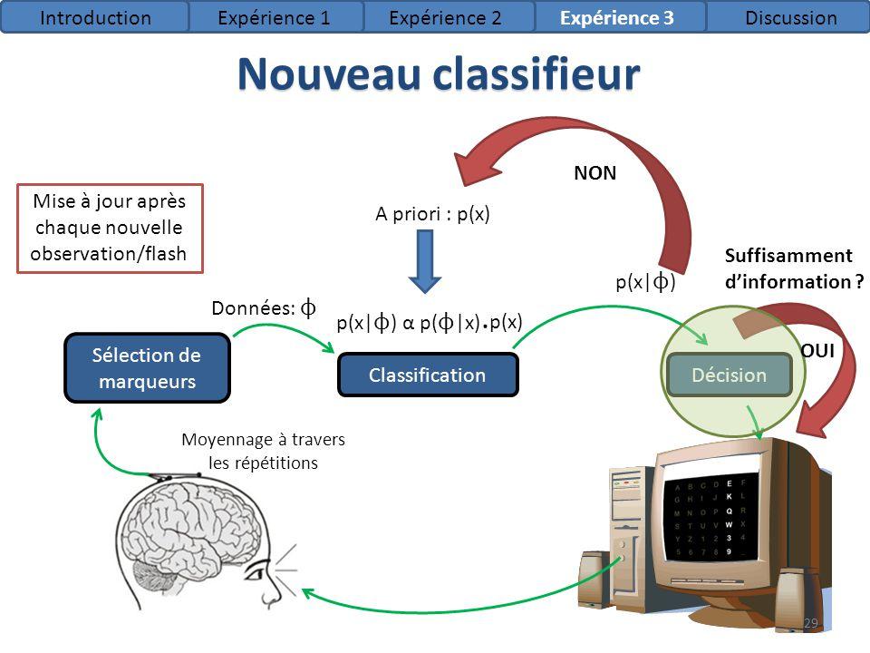 Nouveau classifieur .p(x) Introduction Expérience 1 Expérience 2