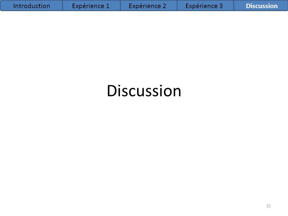 Discussion Introduction Expérience 1 Expérience 2 Expérience 3
