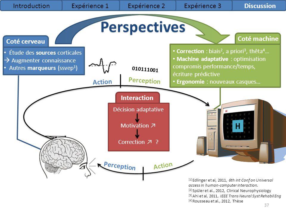 Perspectives Introduction Expérience 1 Expérience 2 Expérience 3