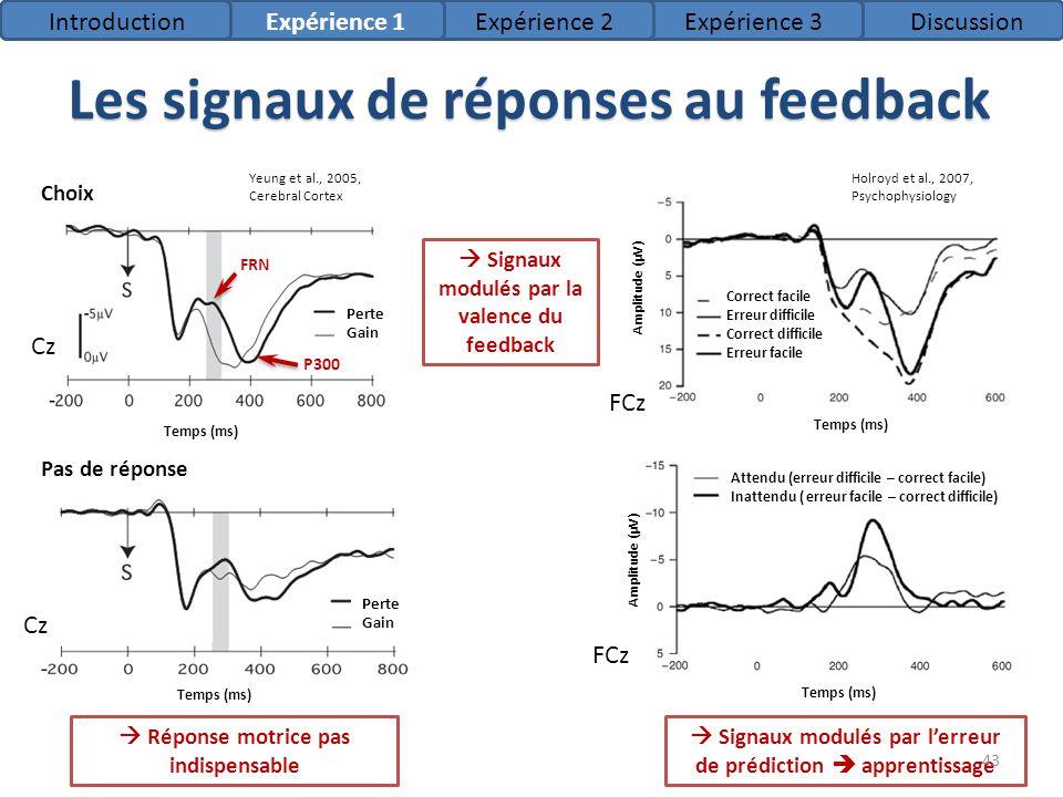 Les signaux de réponses au feedback