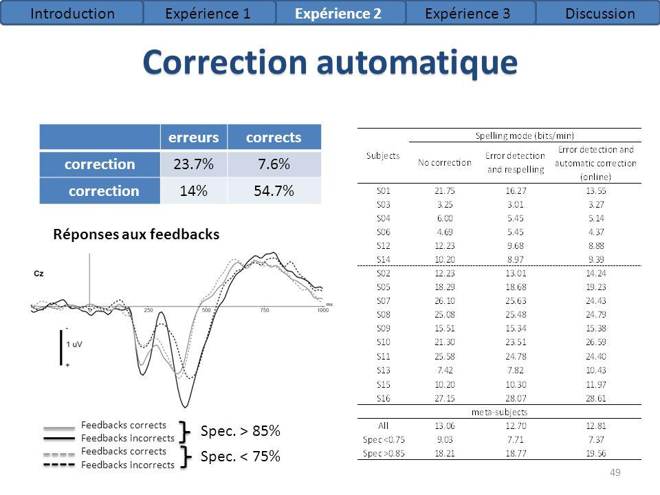 Correction automatique