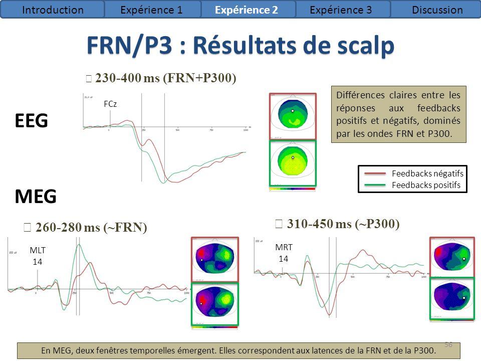 FRN/P3 : Résultats de scalp