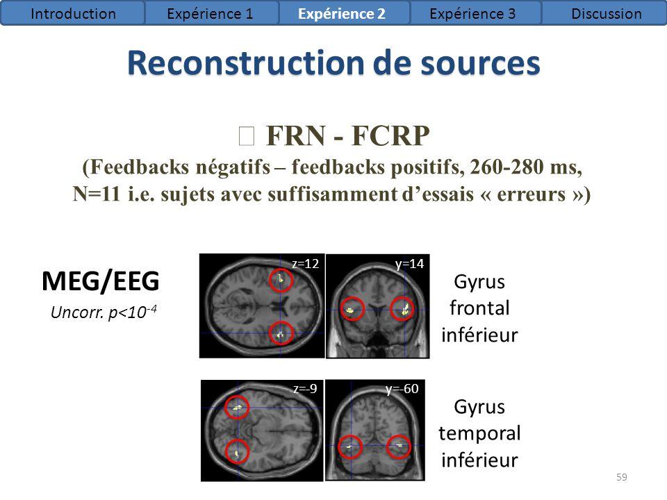 Reconstruction de sources