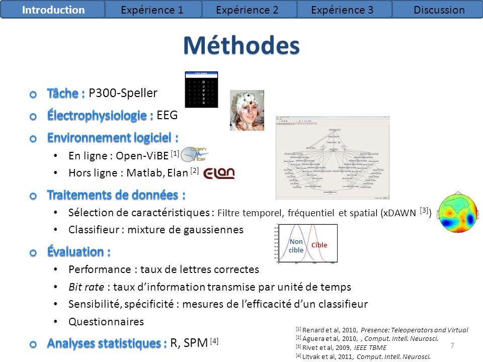 Méthodes Tâche : P300-Speller Électrophysiologie : EEG