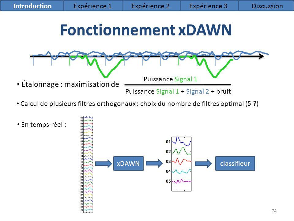 Fonctionnement xDAWN Étalonnage : maximisation de Introduction