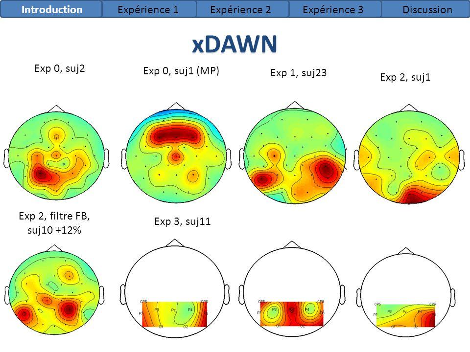 xDAWN Introduction Expérience 1 Expérience 2 Expérience 3 Discussion