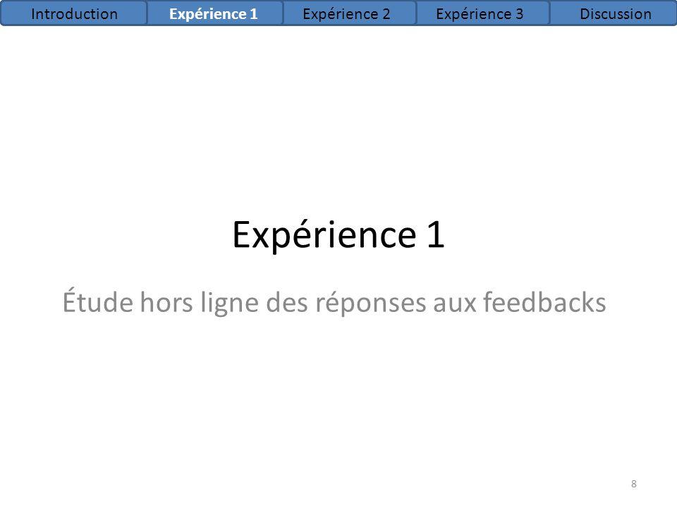 Étude hors ligne des réponses aux feedbacks