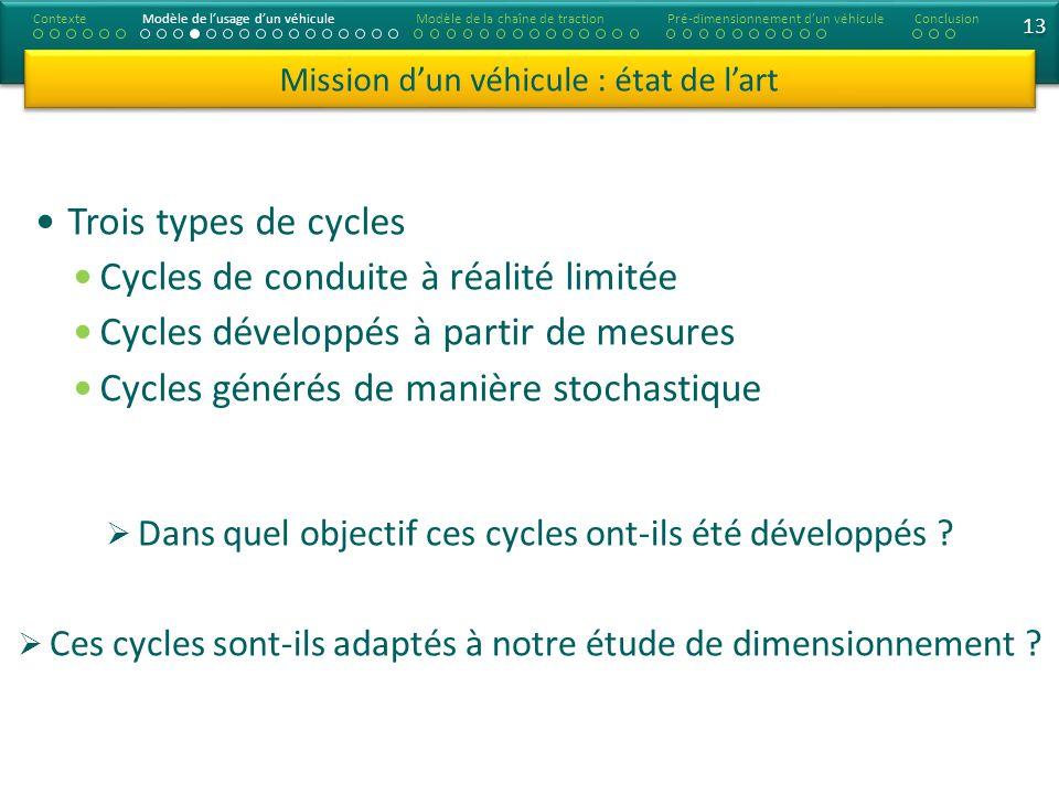 Cycles de conduite à réalité limitée