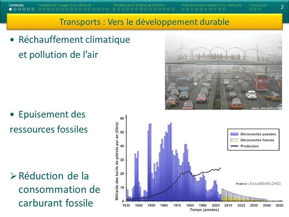 Transports : Vers le développement durable