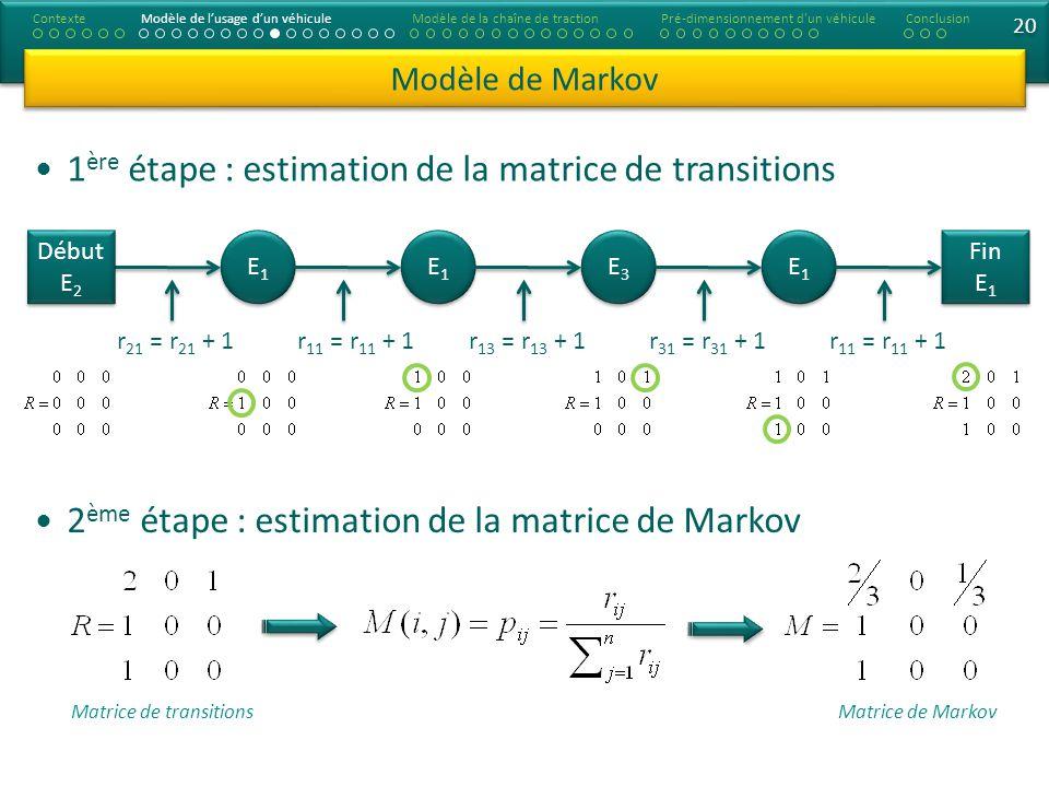 1ère étape : estimation de la matrice de transitions