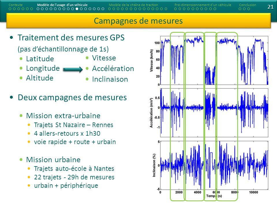 Traitement des mesures GPS (pas d'échantillonnage de 1s)