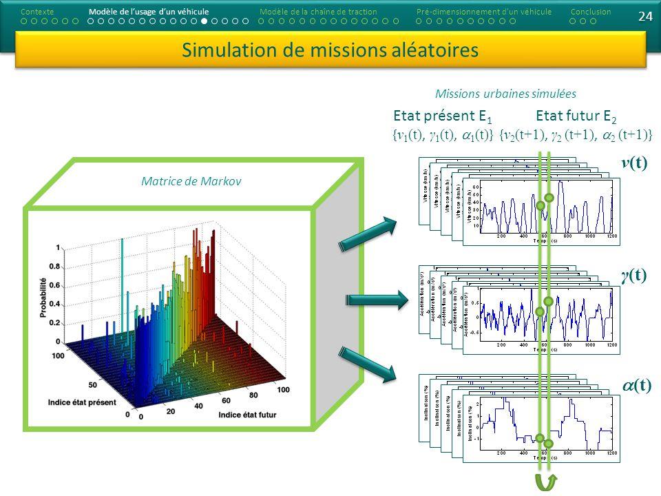 Simulation de missions aléatoires
