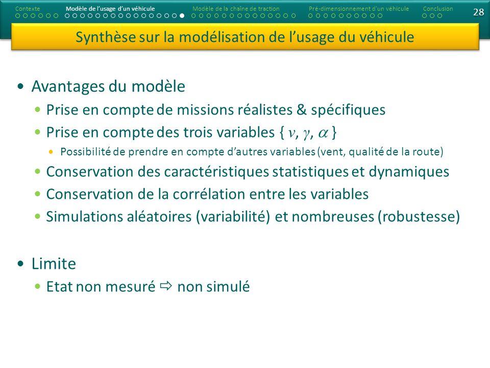 Synthèse sur la modélisation de l'usage du véhicule