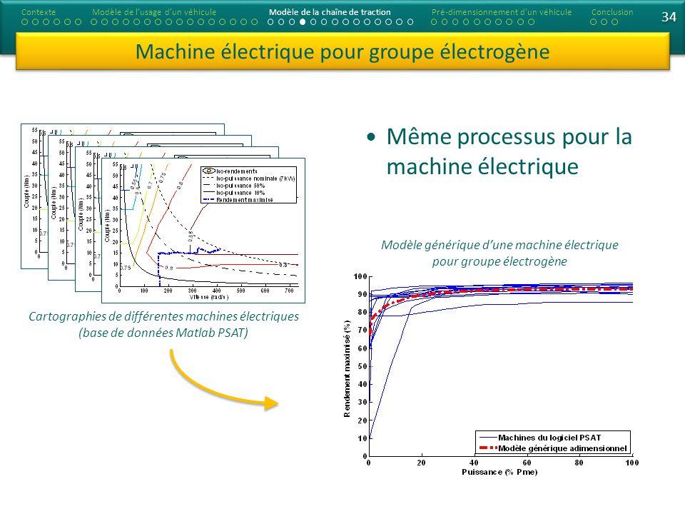 Même processus pour la machine électrique