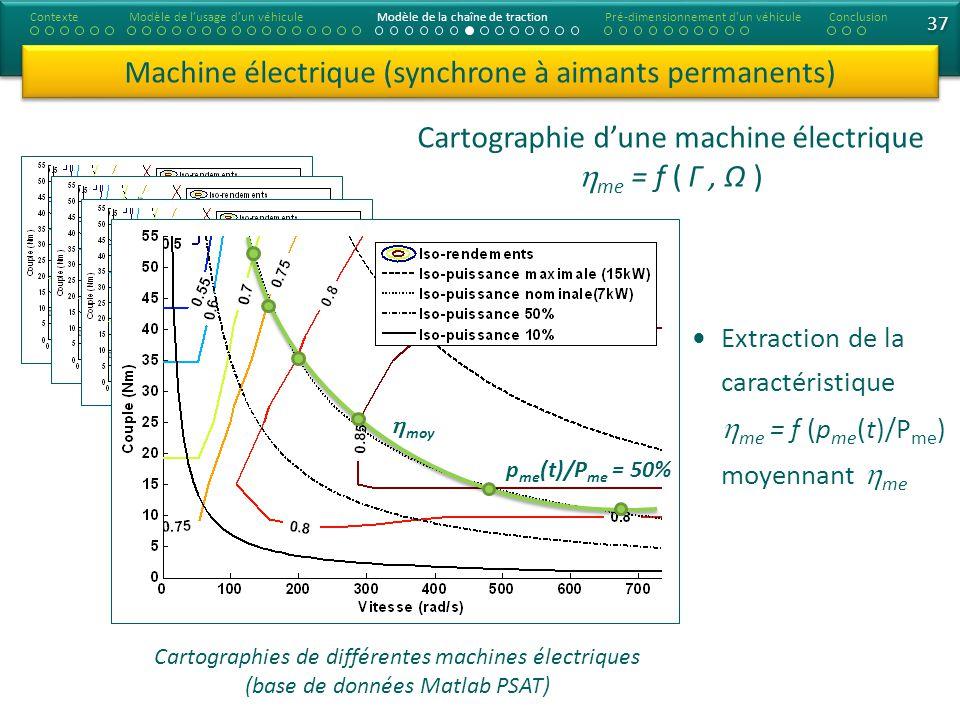 Machine électrique (synchrone à aimants permanents)