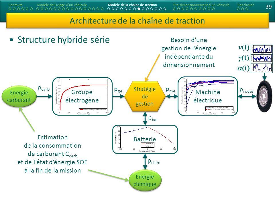 Structure hybride série