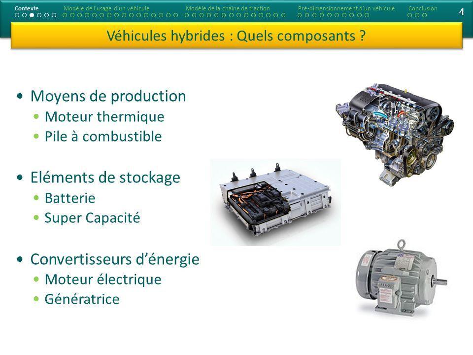 Véhicules hybrides : Quels composants