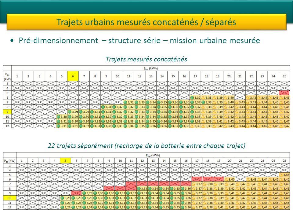 Trajets urbains mesurés concaténés / séparés