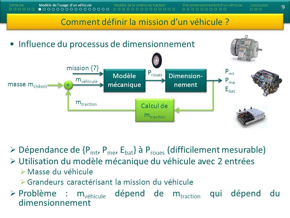 Comment définir la mission d'un véhicule