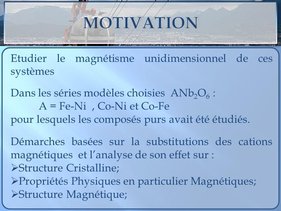 MOTIVATION Etudier le magnétisme unidimensionnel de ces systèmes