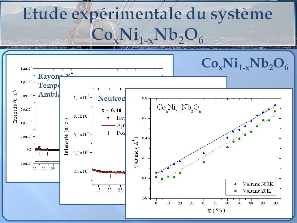 Etude expérimentale du système CoxNi1-xNb2O6