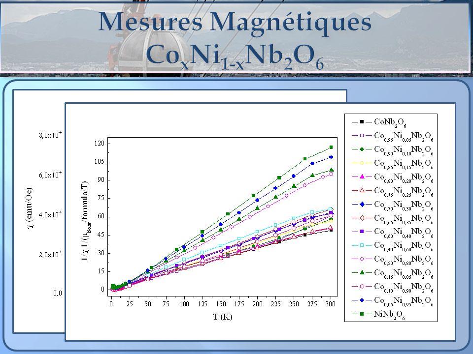 Mesures Magnétiques CoxNi1-xNb2O6