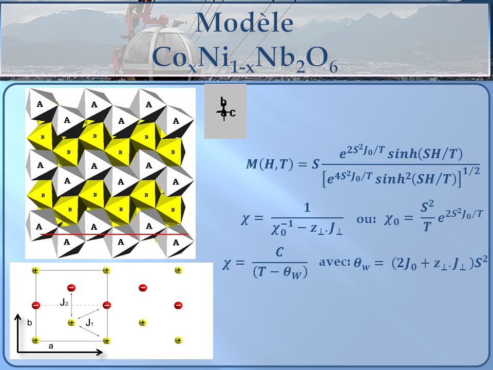 Modèle CoxNi1-xNb2O6 𝜽 𝒘 = 𝟐 𝑱 𝟎 + 𝒛 ⊥ .𝑱 ⊥ 𝑺 𝟐. 𝝌= 𝟏 𝝌 𝟎 −𝟏 − 𝒛 ⊥ . 𝑱 ⊥ 𝝌 𝟎 = 𝑺 𝟐 𝑻 𝒆 𝟐 𝑺 𝟐 𝑱 𝟎 𝑻.